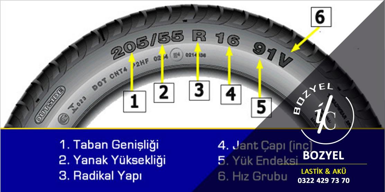 Lastik 215 55 R16